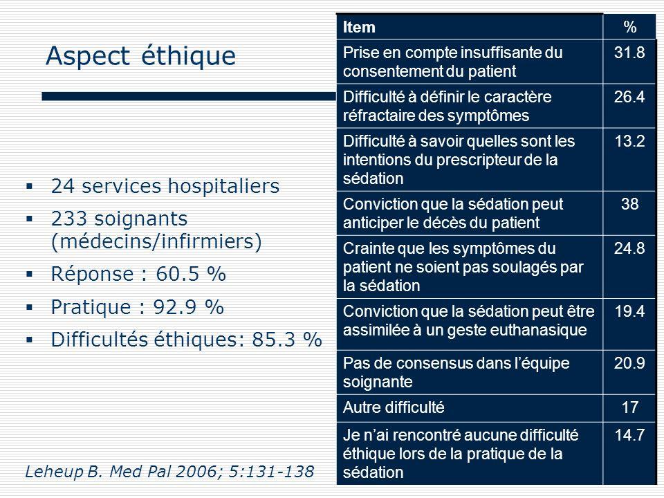 Aspect éthique 24 services hospitaliers 233 soignants (médecins/infirmiers) Réponse : 60.5 % Pratique : 92.9 % Difficultés éthiques: 85.3 % Leheup B.