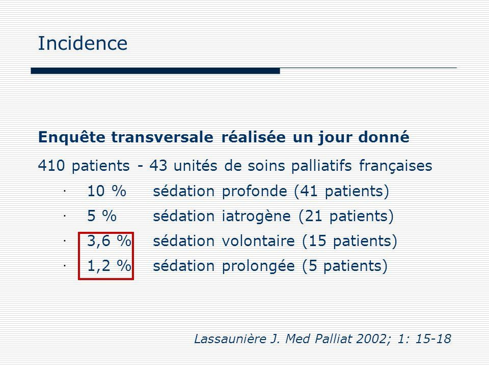 Lassaunière J. Med Palliat 2002; 1: 15-18 Enquête transversale réalisée un jour donné 410 patients - 43 unités de soins palliatifs françaises 10 % séd