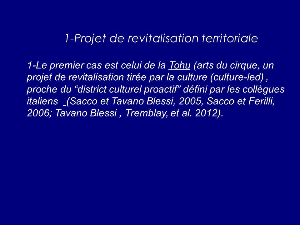1-Projet de revitalisation territoriale 1-Le premier cas est celui de la Tohu (arts du cirque, un projet de revitalisation tirée par la culture (culture-led), proche du district culturel proactif défini par les collègues italiens (Sacco et Tavano Blessi, 2005, Sacco et Ferilli, 2006; Tavano Blessi, Tremblay, et al.