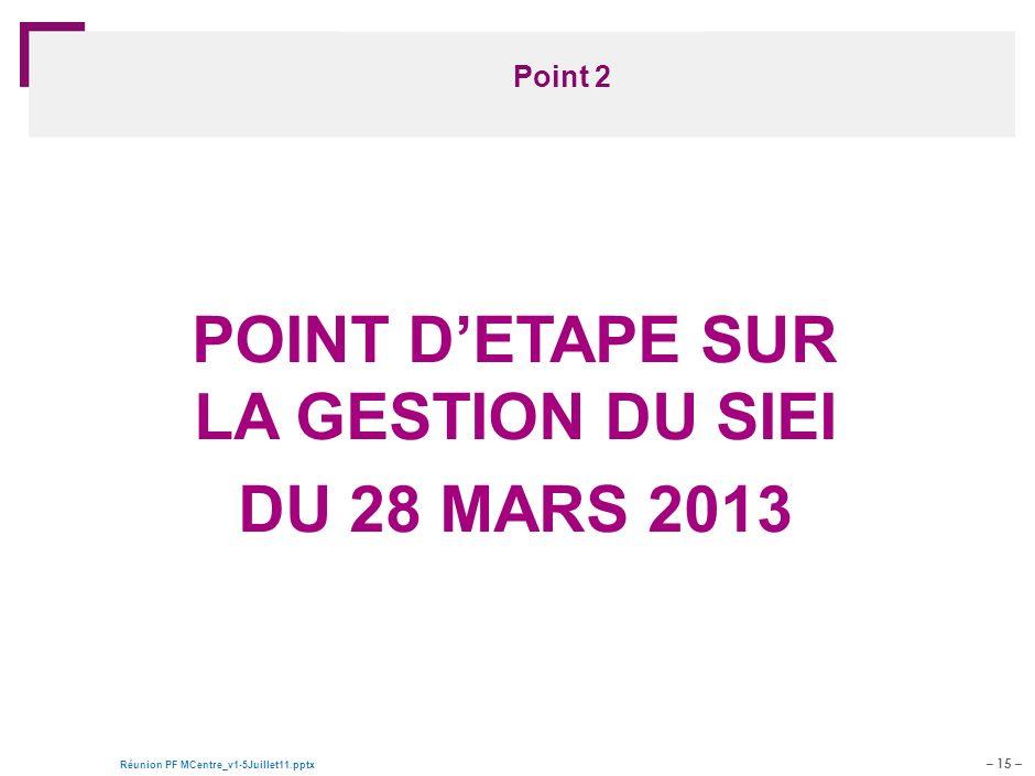 – 15 – Réunion PF MCentre_v1-5Juillet11.pptx Document de travail – pour discussion Point 2 POINT DETAPE SUR LA GESTION DU SIEI DU 28 MARS 2013