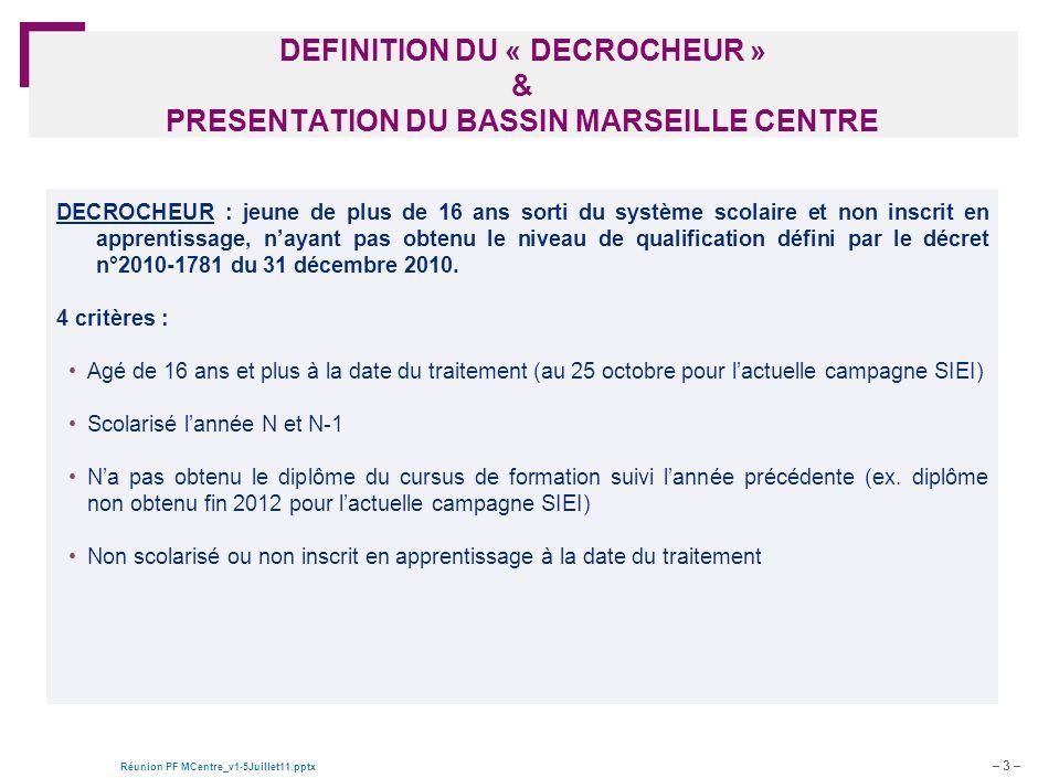 – 3 – Réunion PF MCentre_v1-5Juillet11.pptx Document de travail – pour discussion DEFINITION DU « DECROCHEUR » & PRESENTATION DU BASSIN MARSEILLE CENT