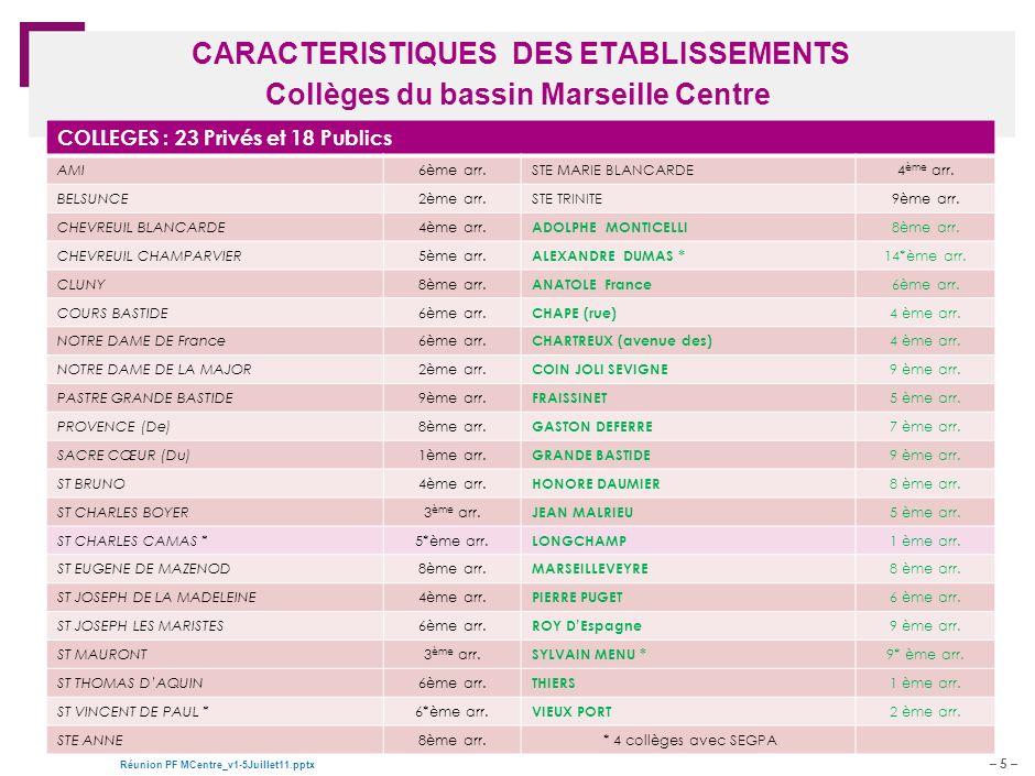 – 5 – Réunion PF MCentre_v1-5Juillet11.pptx Document de travail – pour discussion CARACTERISTIQUES DES ETABLISSEMENTS Collèges du bassin Marseille Cen