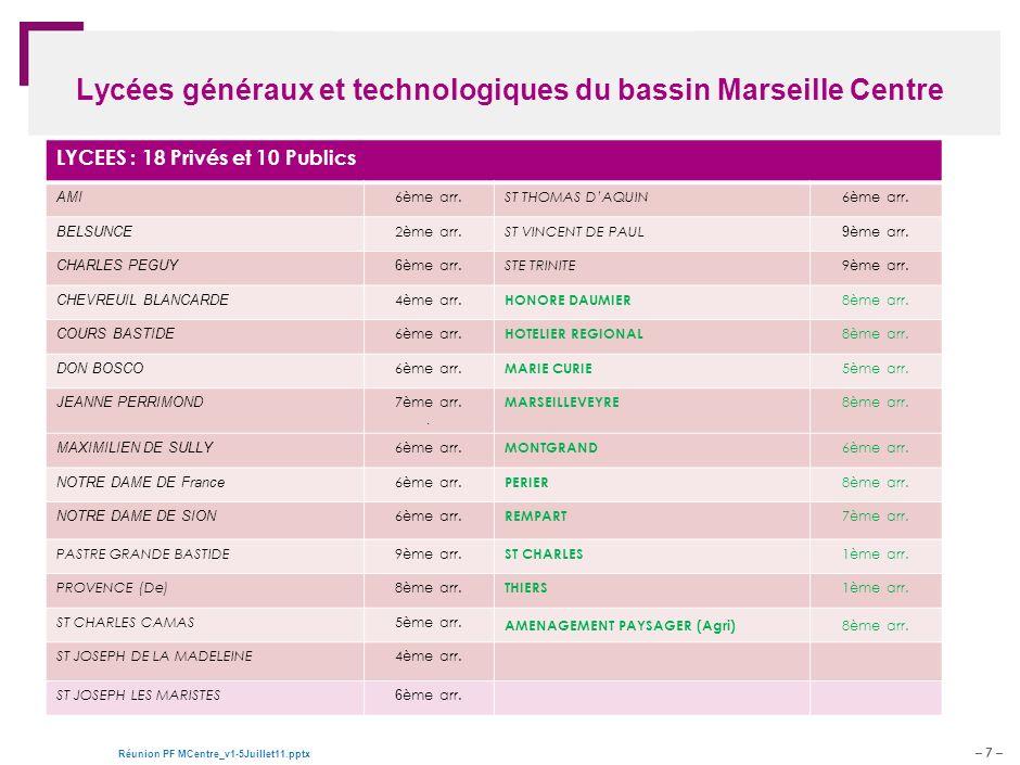 – 7 – Réunion PF MCentre_v1-5Juillet11.pptx Document de travail – pour discussion Lycées généraux et technologiques du bassin Marseille Centre LYCEES