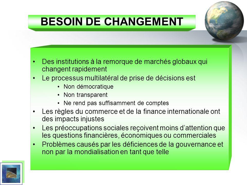 BESOIN DE CHANGEMENT Des institutions à la remorque de marchés globaux qui changent rapidement Le processus multilatéral de prise de décisions est Non