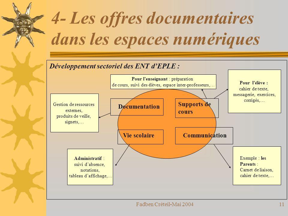 Fadben Créteil-Mai 200410 3 (2)- LIntranet : autre espace numérique pour la documentation LIntranet se structure autour : –dune offre communicationnelle : il essaie de renforcer la cohésion des communautés éducatives.