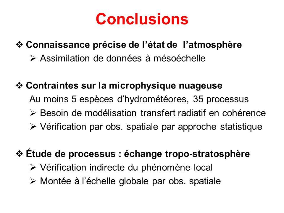 Conclusions Connaissance précise de létat de latmosphère Assimilation de données à mésoéchelle Contraintes sur la microphysique nuageuse Au moins 5 espèces dhydrométéores, 35 processus Besoin de modélisation transfert radiatif en cohérence Vérification par obs.