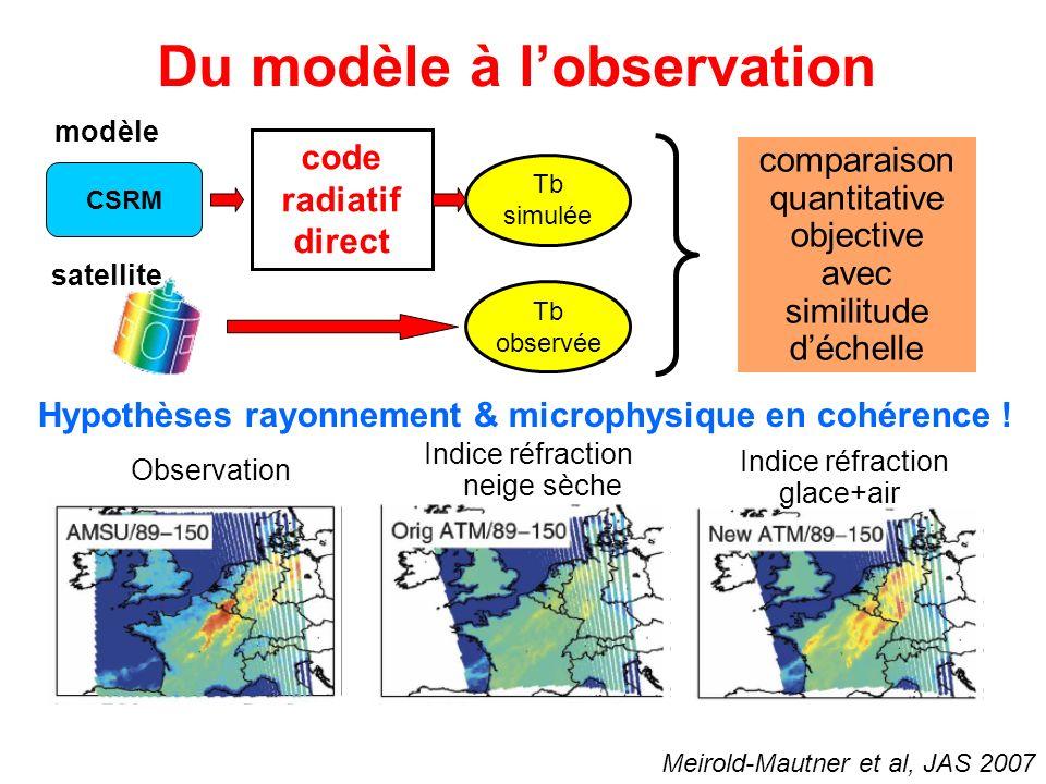 Du modèle à lobservation Hypothèses rayonnement & microphysique en cohérence ! comparaison quantitative objective avec similitude déchelle modèle sate