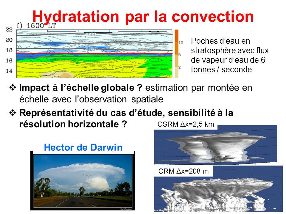 Hydratation par la convection Poches deau en stratosphère avec flux de vapeur deau de 6 tonnes / seconde Impact à léchelle globale ? estimation par mo