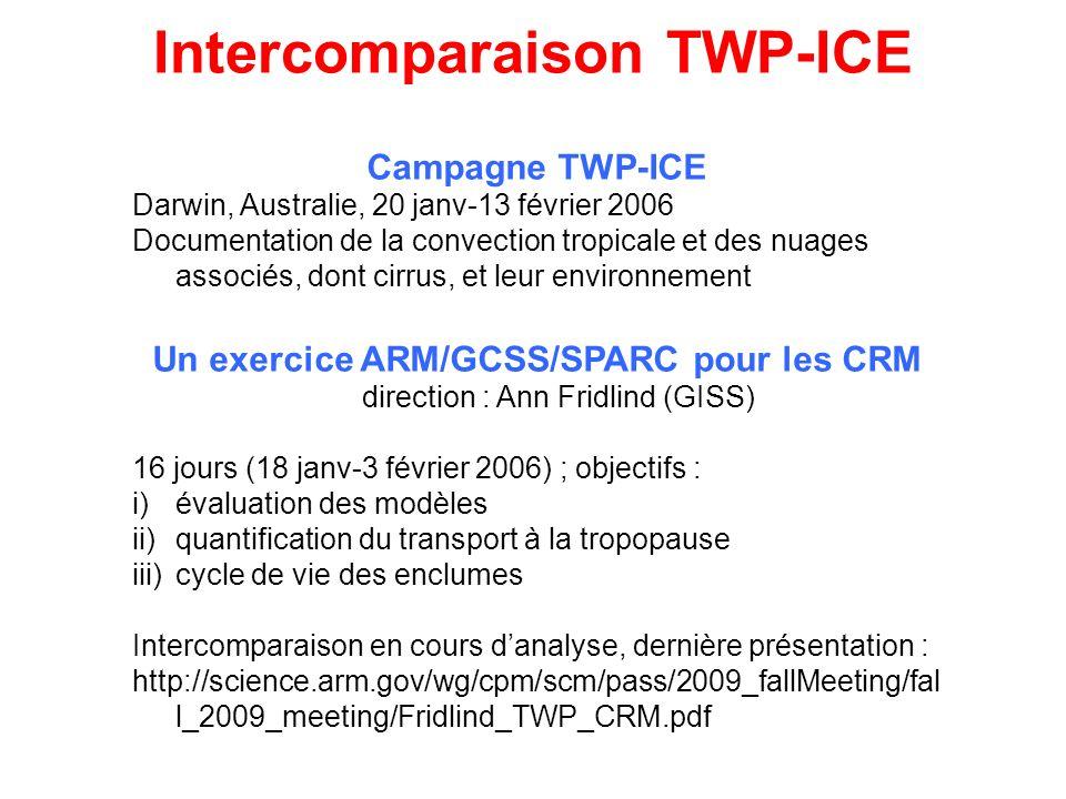 Intercomparaison TWP-ICE Campagne TWP-ICE Darwin, Australie, 20 janv-13 février 2006 Documentation de la convection tropicale et des nuages associés, dont cirrus, et leur environnement Un exercice ARM/GCSS/SPARC pour les CRM direction : Ann Fridlind (GISS) 16 jours (18 janv-3 février 2006) ; objectifs : i)évaluation des modèles ii)quantification du transport à la tropopause iii)cycle de vie des enclumes Intercomparaison en cours danalyse, dernière présentation : http://science.arm.gov/wg/cpm/scm/pass/2009_fallMeeting/fal l_2009_meeting/Fridlind_TWP_CRM.pdf