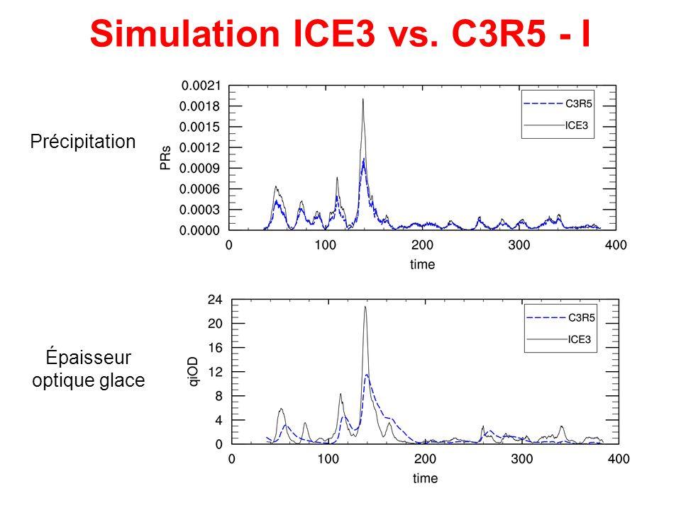 Simulation ICE3 vs. C3R5 - I Précipitation Épaisseur optique glace