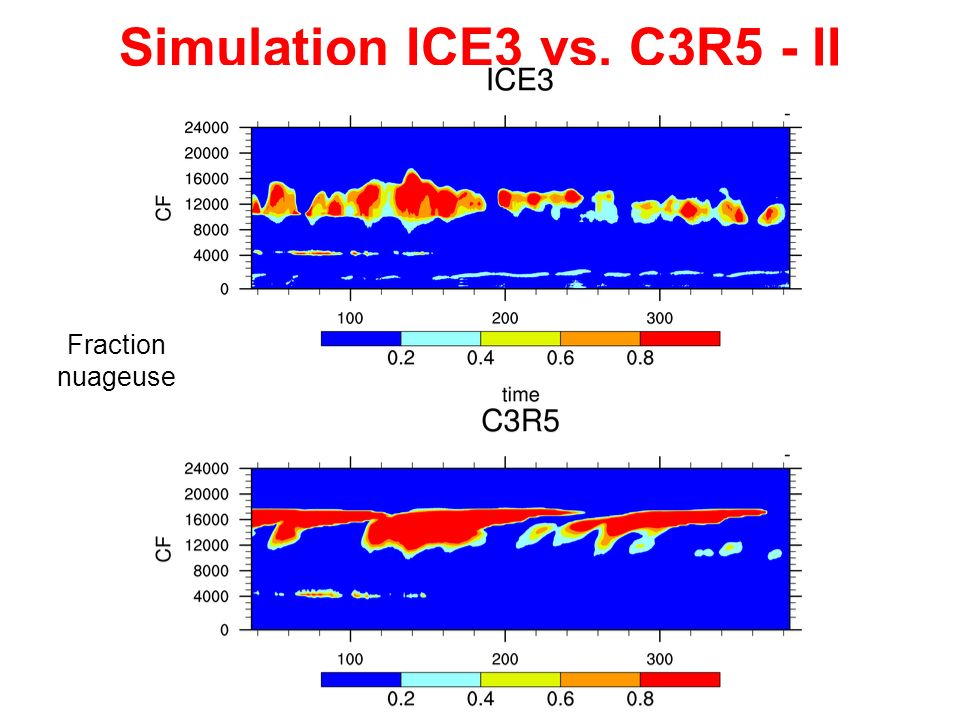 Simulation ICE3 vs. C3R5 - II Fraction nuageuse
