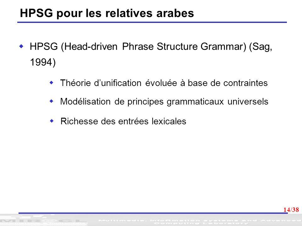 14 HPSG pour les relatives arabes HPSG (Head-driven Phrase Structure Grammar) (Sag, 1994) Théorie dunification évoluée à base de contraintes Modélisat
