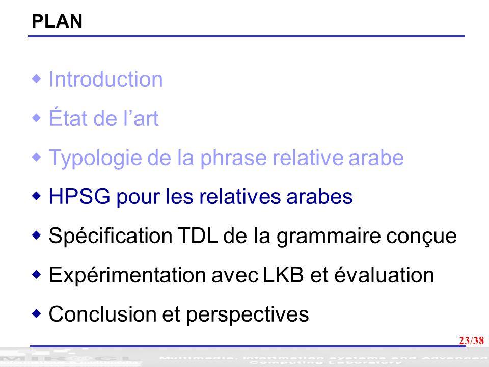 23 PLAN Introduction État de lart Typologie de la phrase relative arabe HPSG pour les relatives arabes Spécification TDL de la grammaire conçue Expéri