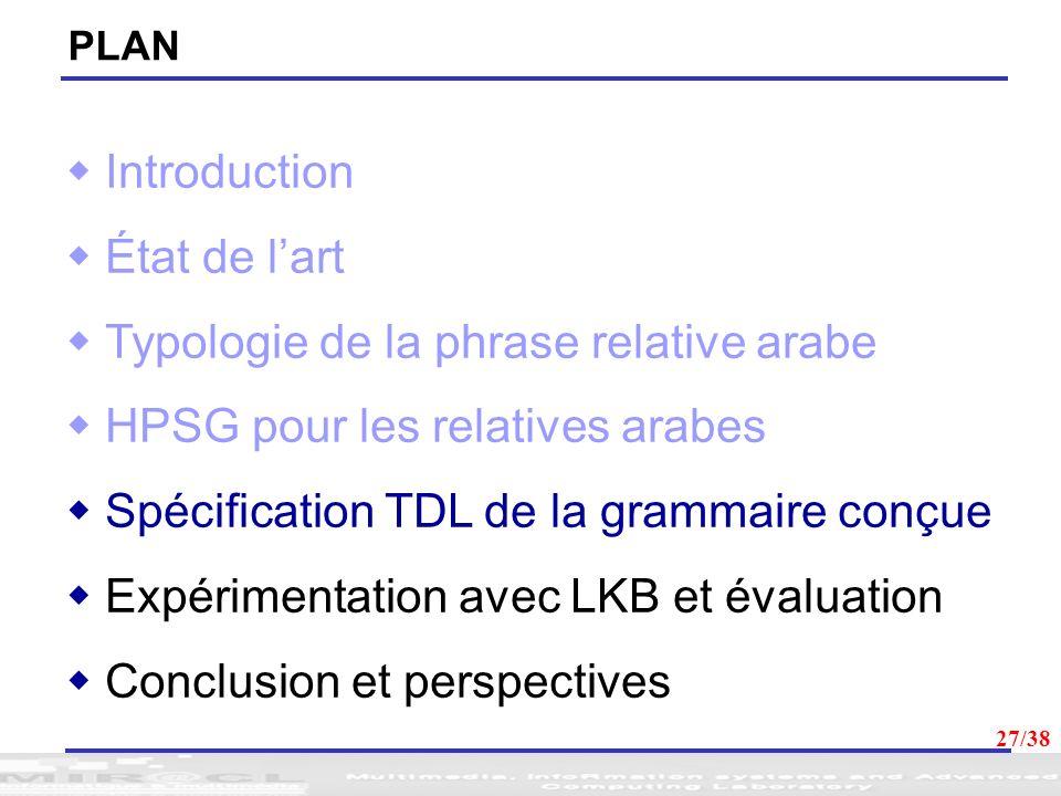 27 PLAN Introduction État de lart Typologie de la phrase relative arabe HPSG pour les relatives arabes Spécification TDL de la grammaire conçue Expéri