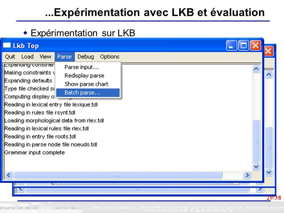 29...Expérimentation avec LKB et évaluation Expérimentation sur LKB 29/38