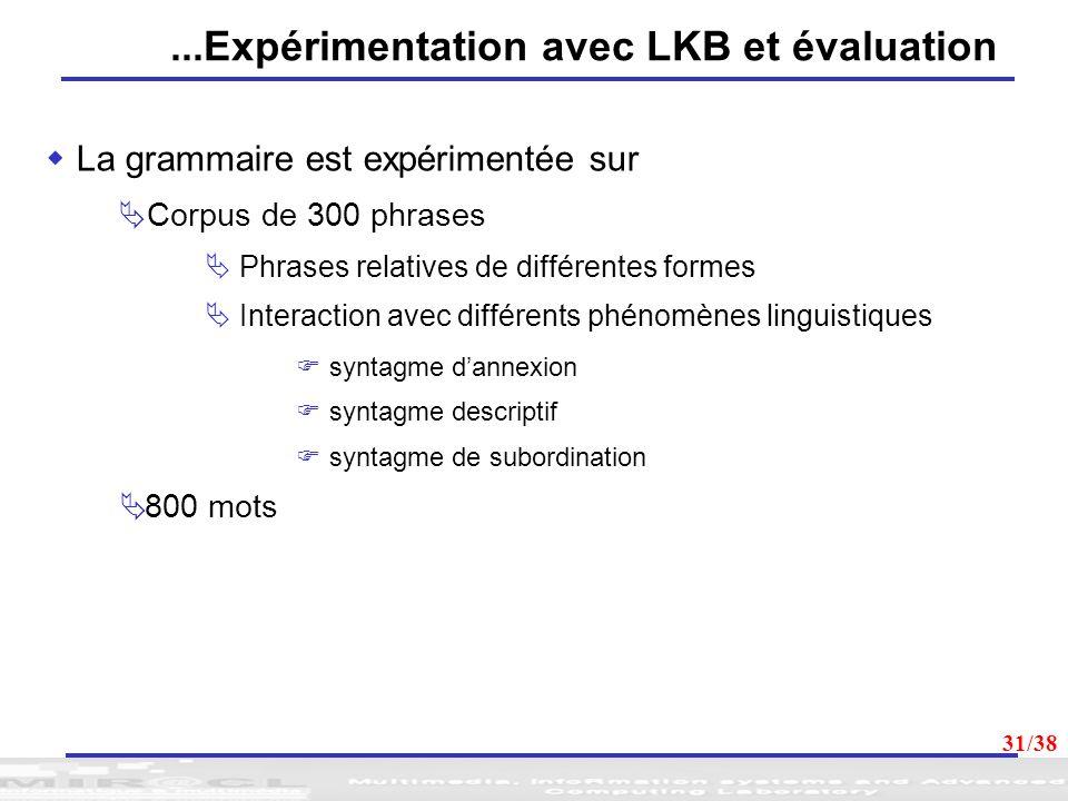 31 La grammaire est expérimentée sur Corpus de 300 phrases Phrases relatives de différentes formes Interaction avec différents phénomènes linguistique