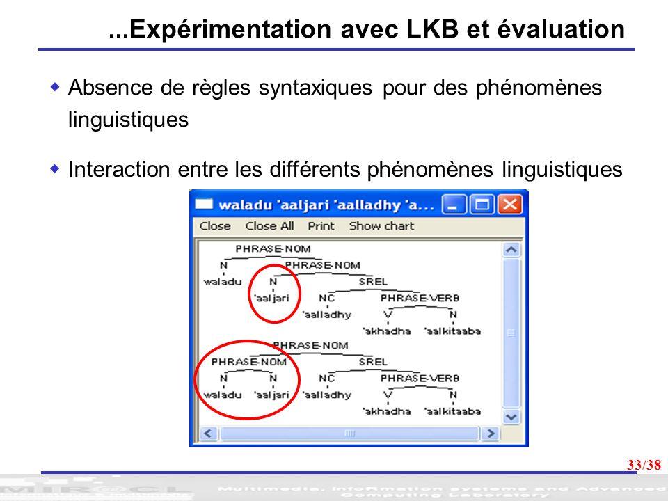 33...Expérimentation avec LKB et évaluation Absence de règles syntaxiques pour des phénomènes linguistiques Interaction entre les différents phénomène