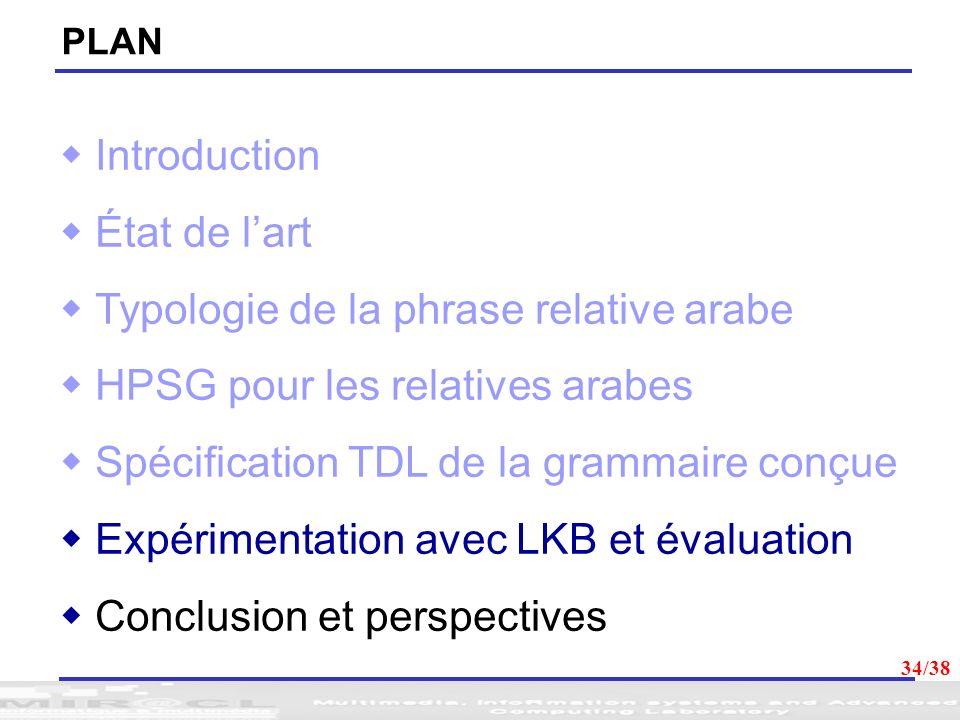 34 PLAN Introduction État de lart Typologie de la phrase relative arabe HPSG pour les relatives arabes Spécification TDL de la grammaire conçue Expéri