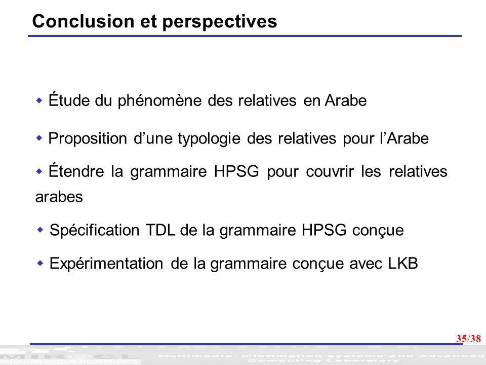 35 Conclusion et perspectives Proposition dune typologie des relatives pour lArabe Étude du phénomène des relatives en Arabe Étendre la grammaire HPSG