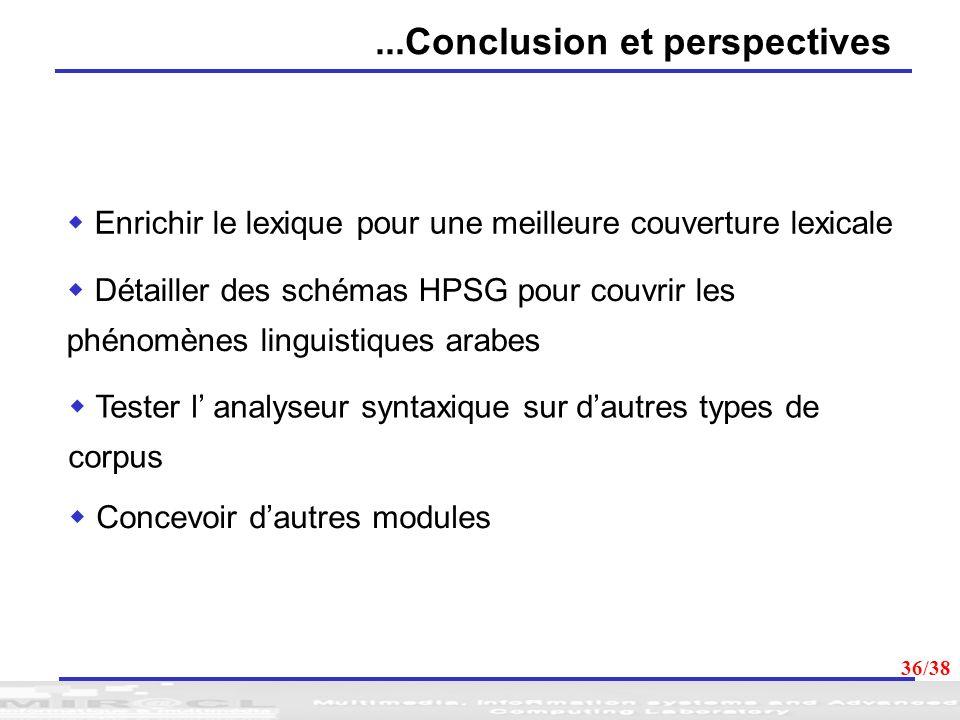 36...Conclusion et perspectives Enrichir le lexique pour une meilleure couverture lexicale Détailler des schémas HPSG pour couvrir les phénomènes ling