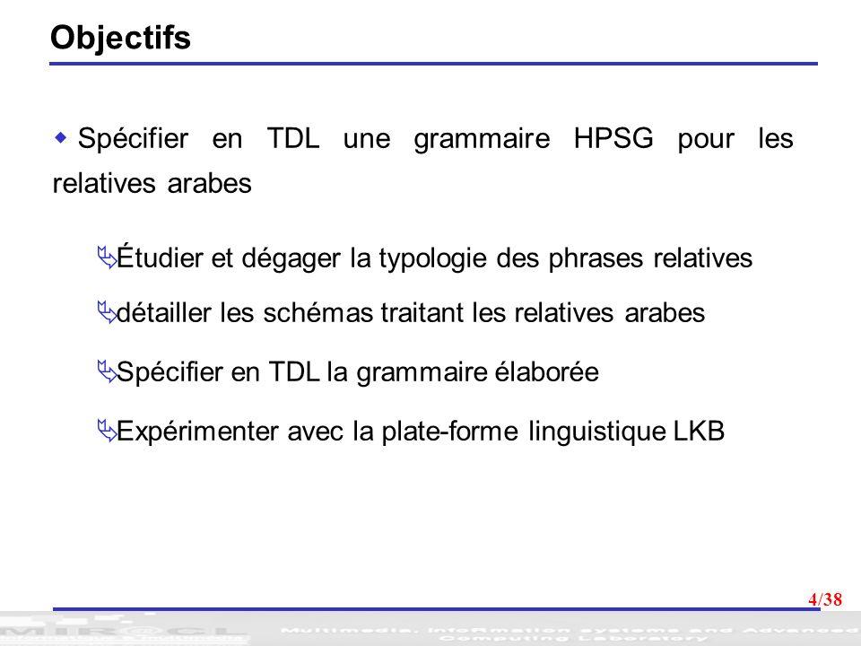 4 Objectifs Spécifier en TDL une grammaire HPSG pour les relatives arabes Étudier et dégager la typologie des phrases relatives détailler les schémas