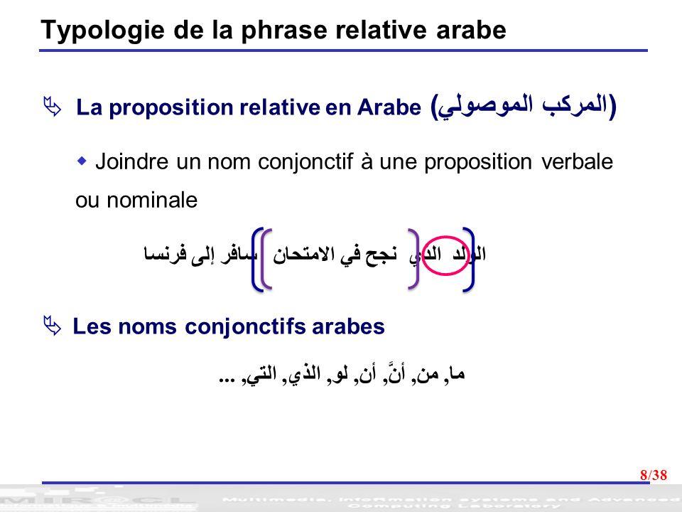 8 Typologie de la phrase relative arabe La proposition relative en Arabe ( المركب الموصولي) Les noms conjonctifs arabes ما, من, أنَّ, أن, لو, الذي, ال