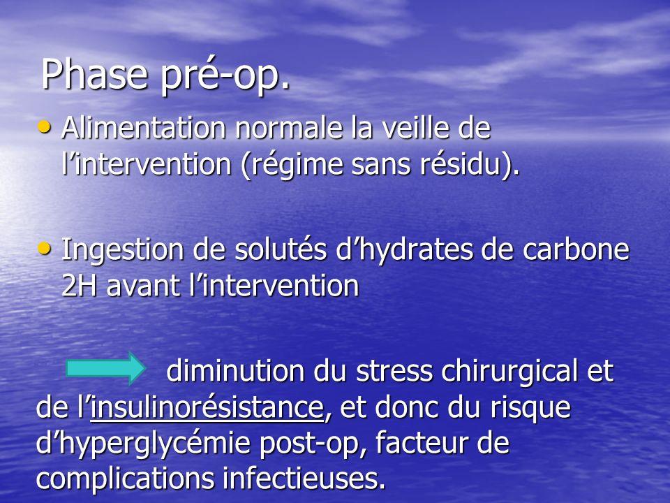 Phase pré-op.Alimentation normale la veille de lintervention (régime sans résidu).