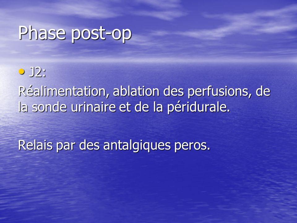 Phase post-op J2: J2: Réalimentation, ablation des perfusions, de la sonde urinaire et de la péridurale.