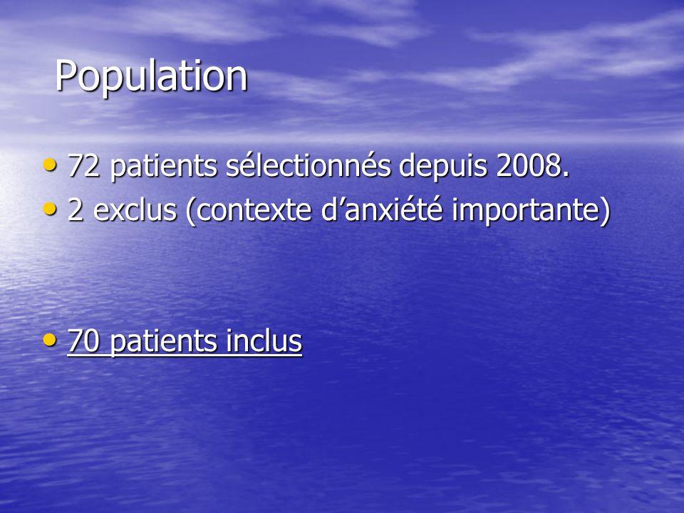 Population Population 72 patients sélectionnés depuis 2008.