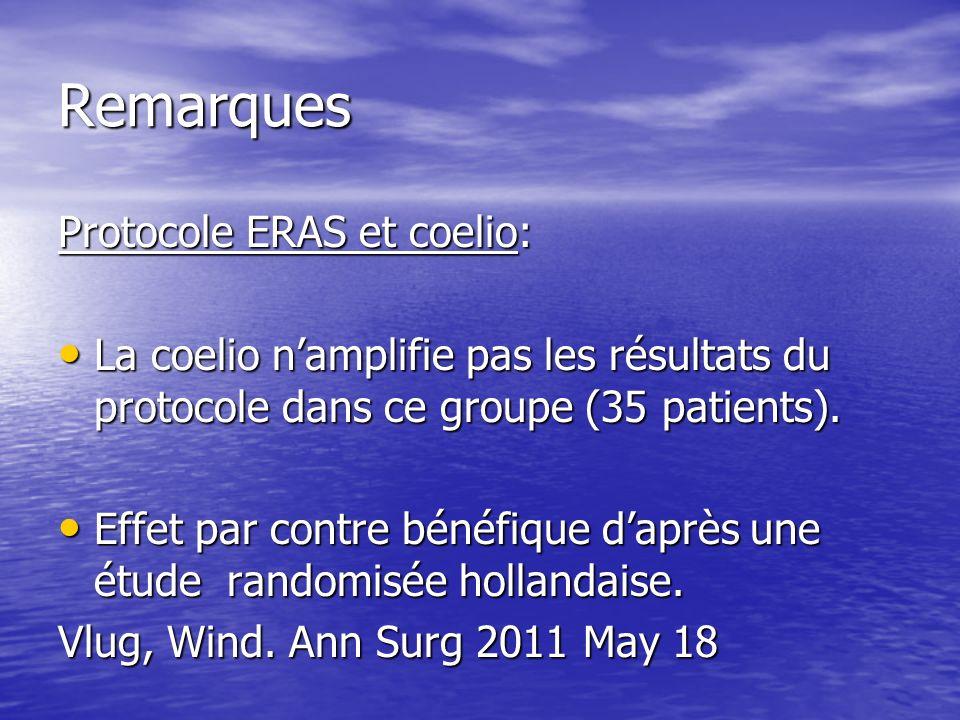 Remarques Protocole ERAS et coelio: La coelio namplifie pas les résultats du protocole dans ce groupe (35 patients).