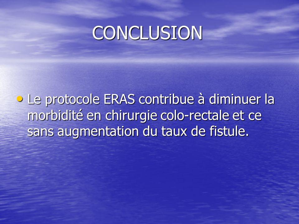 CONCLUSION CONCLUSION Le protocole ERAS contribue à diminuer la morbidité en chirurgie colo-rectale et ce sans augmentation du taux de fistule.