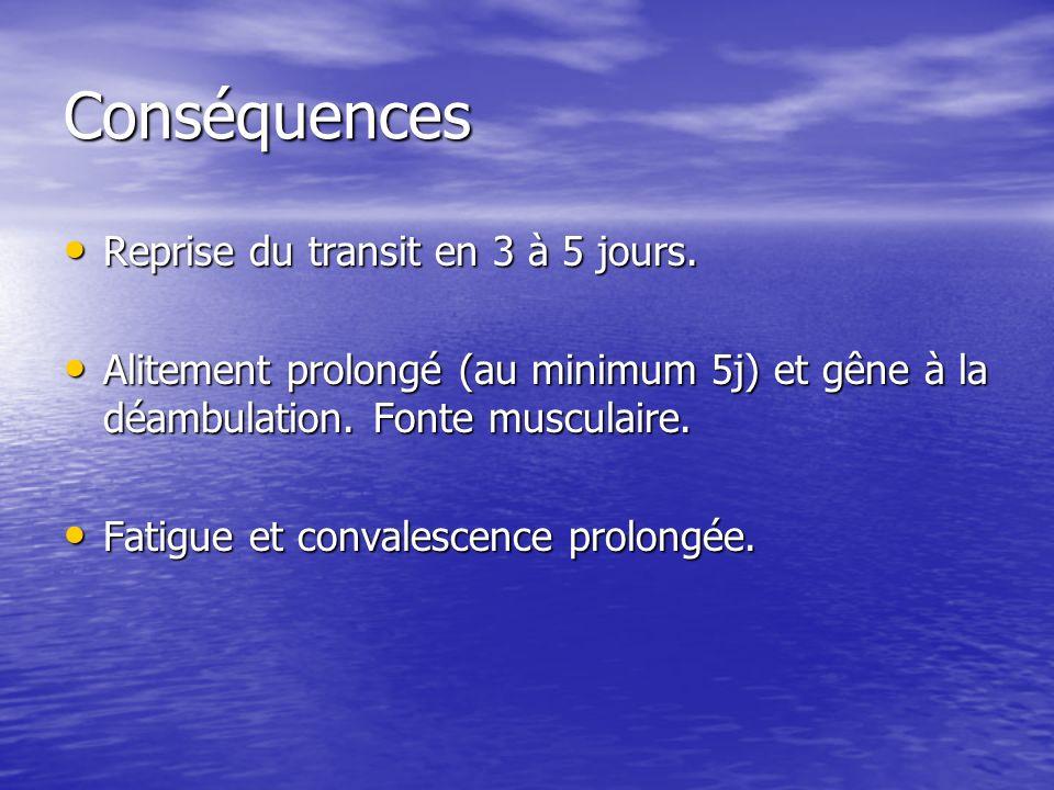 Conséquences Reprise du transit en 3 à 5 jours.Reprise du transit en 3 à 5 jours.