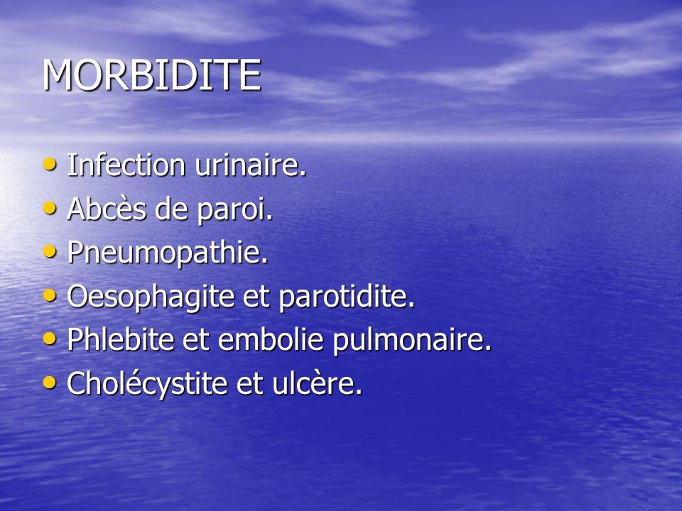 MORBIDITE Infection urinaire.Infection urinaire. Abcès de paroi.