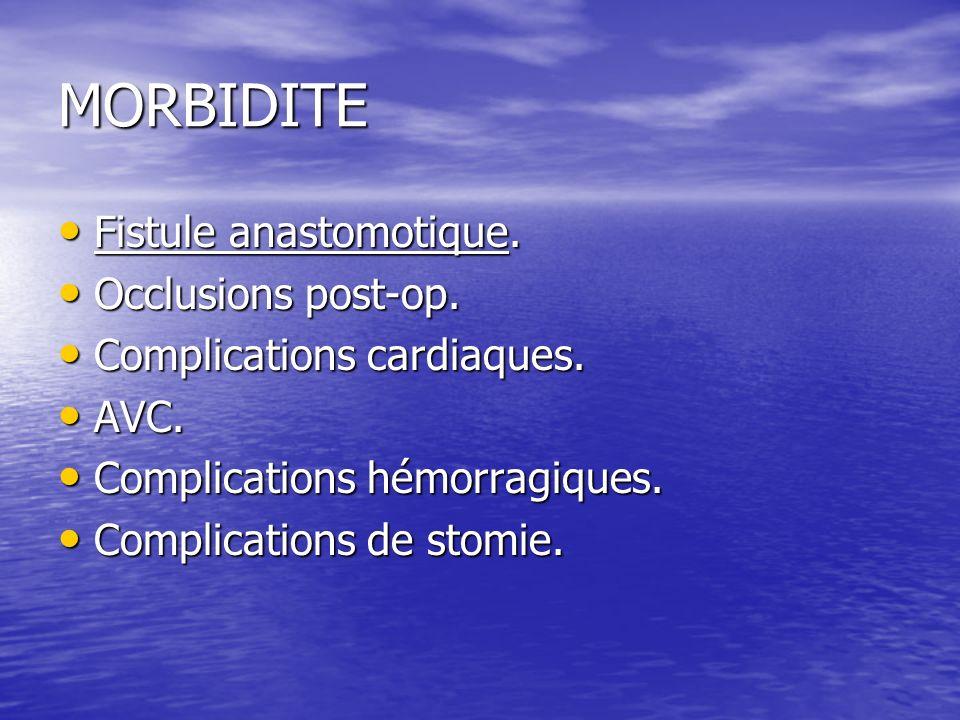MORBIDITE Fistule anastomotique.Fistule anastomotique.