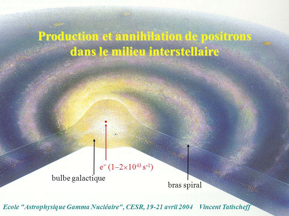Production et annihilation de positrons dans le milieu interstellaire e + (1–2 10 43 s -1 ) bulbe galactique bras spiral Ecole Astrophysique Gamma Nucléaire , CESR, 19-21 avril 2004 Vincent Tatischeff