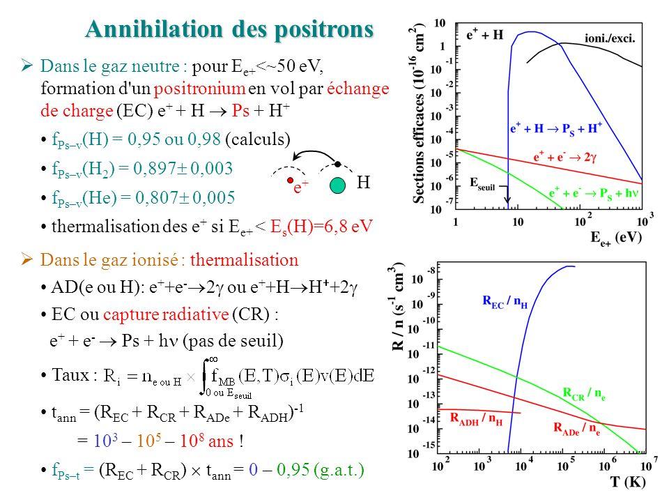 Annihilation des positrons Dans le gaz neutre : pour E e+ <~50 eV, formation d un positronium en vol par échange de charge (EC) e + + H Ps + H + f Ps–v (H) = 0,95 ou 0,98 (calculs) f Ps–v (H 2 ) = 0,897 0,003 f Ps–v (He) = 0,807 0,005 thermalisation des e + si E e+ < E s (H)=6,8 eV Dans le gaz ionisé : thermalisation AD(e ou H): e + +e - 2 ou e + +H +2 EC ou capture radiative (CR) : e + + e - Ps + h (pas de seuil) Taux : t ann = (R EC + R CR + R ADe + R ADH ) -1 = 10 3 – 10 5 – 10 8 ans .