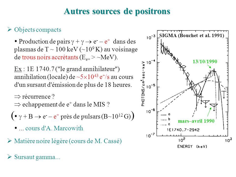 Autres sources de positrons Objects compacts Production de pairs + e - – e + dans des plasmas de T ~ 100 keV (~10 9 K) au voisinage de trous noirs accrétants (E e+ > ~MeV).
