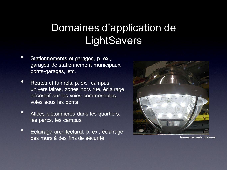 Domaines dapplication de LightSavers Stationnements et garages, p. ex., garages de stationnement municipaux, ponts-garages, etc. Routes et tunnels, p.