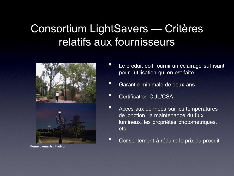 Consortium LightSavers Critères relatifs aux fournisseurs Le produit doit fournir un éclairage suffisant pour lutilisation qui en est faite Garantie minimale de deux ans Certification CUL/CSA Accès aux données sur les températures de jonction, la maintenance du flux lumineux, les propriétés photométriques, etc.