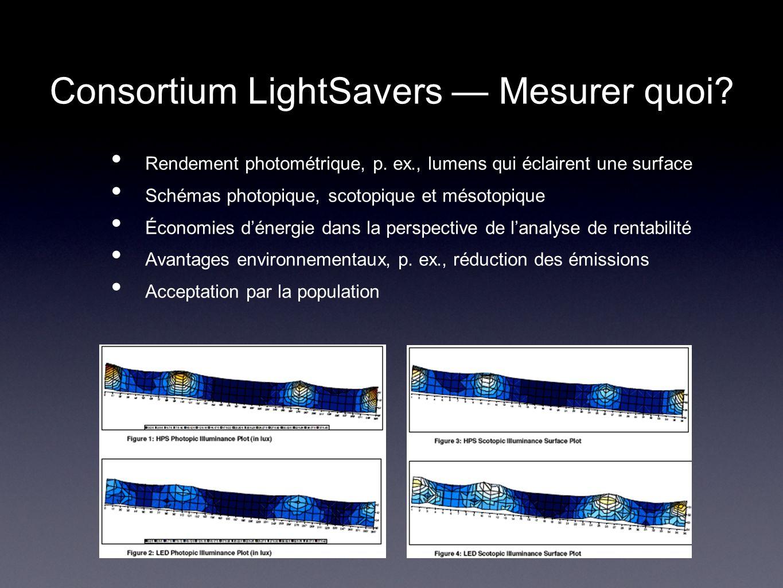 Consortium LightSavers Mesurer quoi? Rendement photométrique, p. ex., lumens qui éclairent une surface Schémas photopique, scotopique et mésotopique É