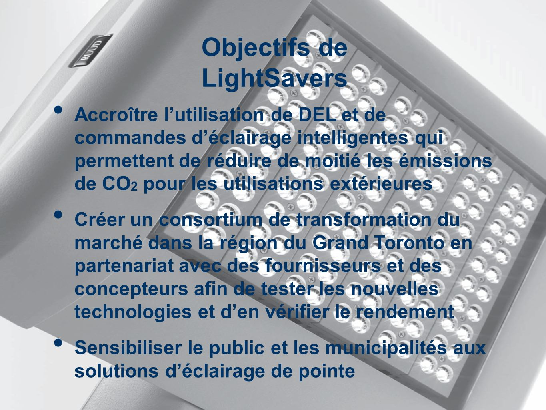 Objectifs de LightSavers Accroître lutilisation de DEL et de commandes déclairage intelligentes qui permettent de réduire de moitié les émissions de CO 2 pour les utilisations extérieures Créer un consortium de transformation du marché dans la région du Grand Toronto en partenariat avec des fournisseurs et des concepteurs afin de tester les nouvelles technologies et den vérifier le rendement Sensibiliser le public et les municipalités aux solutions déclairage de pointe