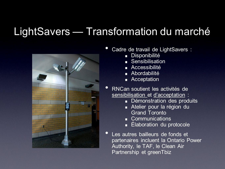 LightSavers Transformation du marché Cadre de travail de LightSavers : Disponibilité Sensibilisation Accessibilité Abordabilité Acceptation RNCan sout