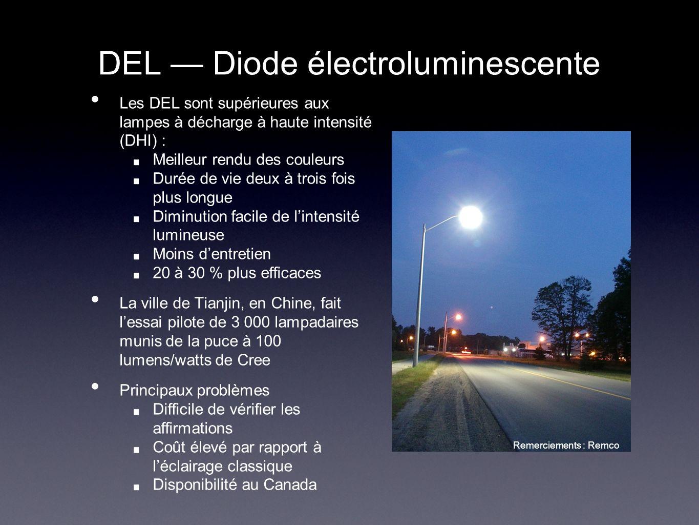 DEL Diode électroluminescente Les DEL sont supérieures aux lampes à décharge à haute intensité (DHI) : Meilleur rendu des couleurs Durée de vie deux à trois fois plus longue Diminution facile de lintensité lumineuse Moins dentretien 20 à 30 % plus efficaces La ville de Tianjin, en Chine, fait lessai pilote de 3 000 lampadaires munis de la puce à 100 lumens/watts de Cree Principaux problèmes Difficile de vérifier les affirmations Coût élevé par rapport à léclairage classique Disponibilité au Canada Remerciements : Remco