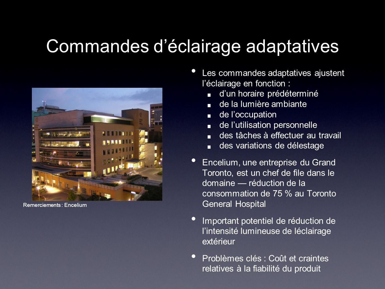 Commandes déclairage adaptatives Les commandes adaptatives ajustent léclairage en fonction : dun horaire prédéterminé de la lumière ambiante de loccup