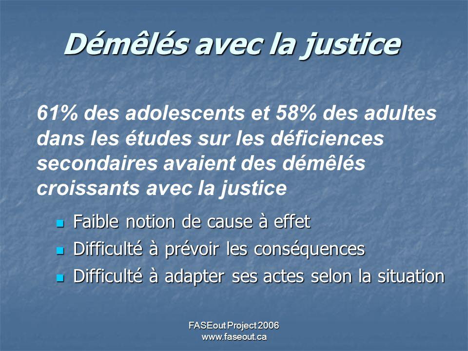 FASEout Project 2006 www.faseout.ca Démêlés avec la justice Faible notion de cause à effet Faible notion de cause à effet Difficulté à prévoir les con