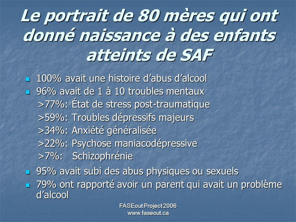FASEout Project 2006 www.faseout.ca Le portrait de 80 mères qui ont donné naissance à des enfants atteints de SAF 100% avait une histoire dabus dalcool 100% avait une histoire dabus dalcool 96% avait de 1 à 10 troubles mentaux 96% avait de 1 à 10 troubles mentaux >77%: État de stress post-traumatique >77%: État de stress post-traumatique >59%: Troubles dépressifs majeurs >59%: Troubles dépressifs majeurs >34%: Anxiété généralisée >34%: Anxiété généralisée >22%: Psychose maniacodépressive >22%: Psychose maniacodépressive >7%: Schizophrénie >7%: Schizophrénie 95% avait subi des abus physiques ou sexuels 95% avait subi des abus physiques ou sexuels 79% ont rapporté avoir un parent qui avait un problème dalcool 79% ont rapporté avoir un parent qui avait un problème dalcool