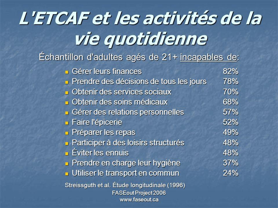 FASEout Project 2006 www.faseout.ca Échantillon d'adultes agés de 21+ incapables de: Gérer leurs finances82% Gérer leurs finances82% Prendre des décis