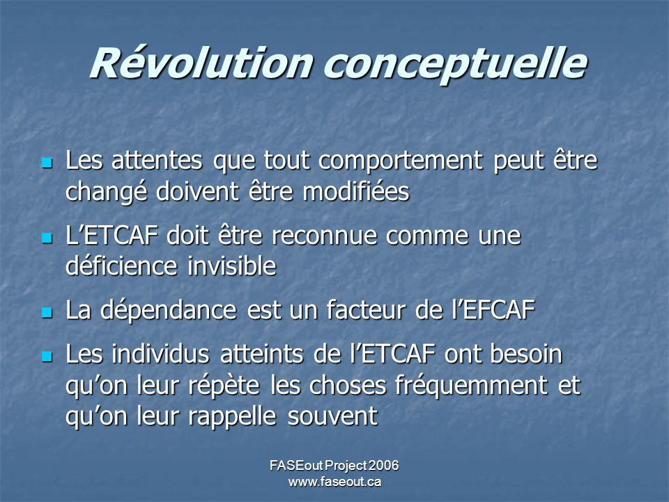 FASEout Project 2006 www.faseout.ca Révolution conceptuelle Les attentes que tout comportement peut être changé doivent être modifiées Les attentes qu
