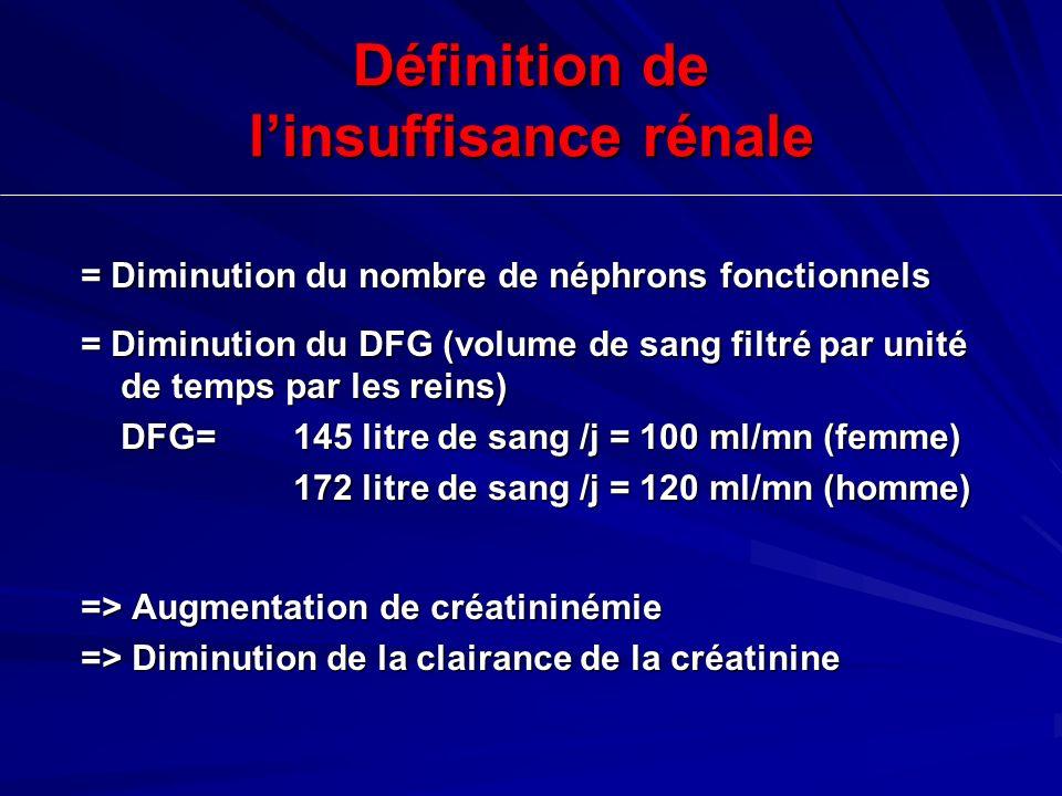 Définition de linsuffisance rénale = Diminution du nombre de néphrons fonctionnels = Diminution du DFG (volume de sang filtré par unité de temps par l