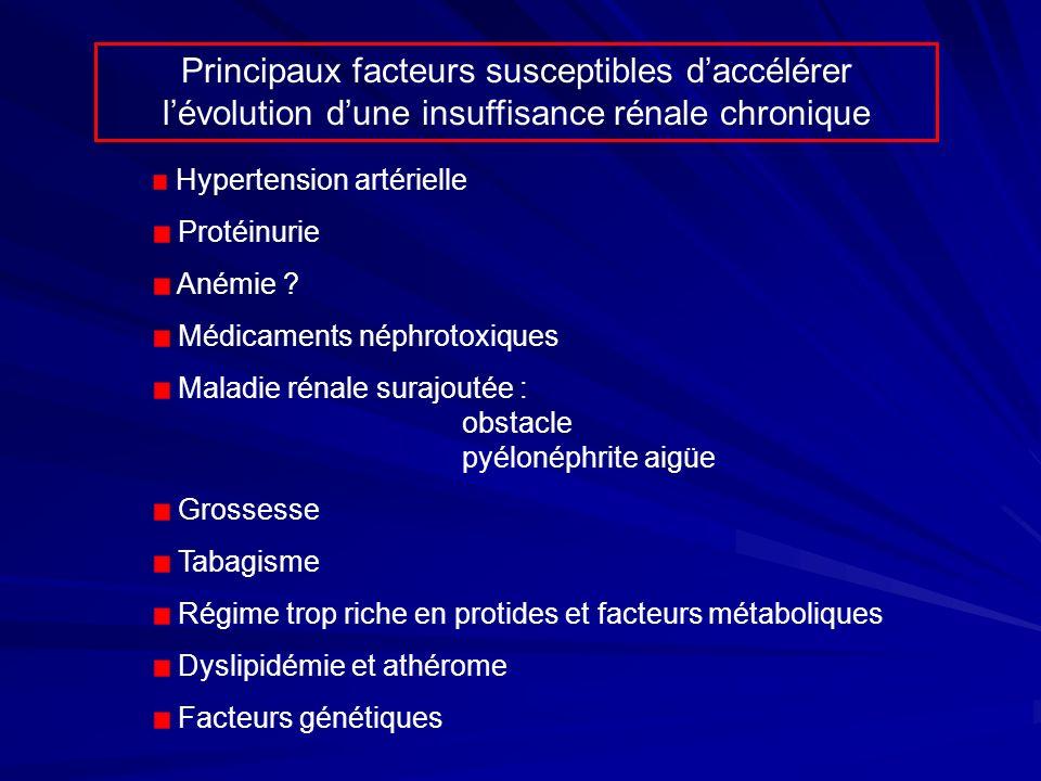 Principaux facteurs susceptibles daccélérer lévolution dune insuffisance rénale chronique Hypertension artérielle Protéinurie Anémie ? Médicaments nép